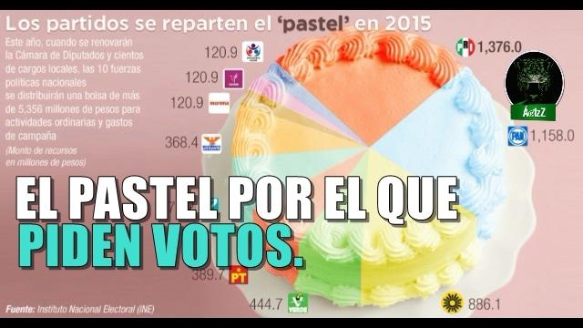 A todos los partidos les conviene que vayas a votar, hasta al #NarcoPRI.