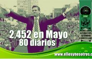 Mayo, el mes más letal de los últimos 20 años
